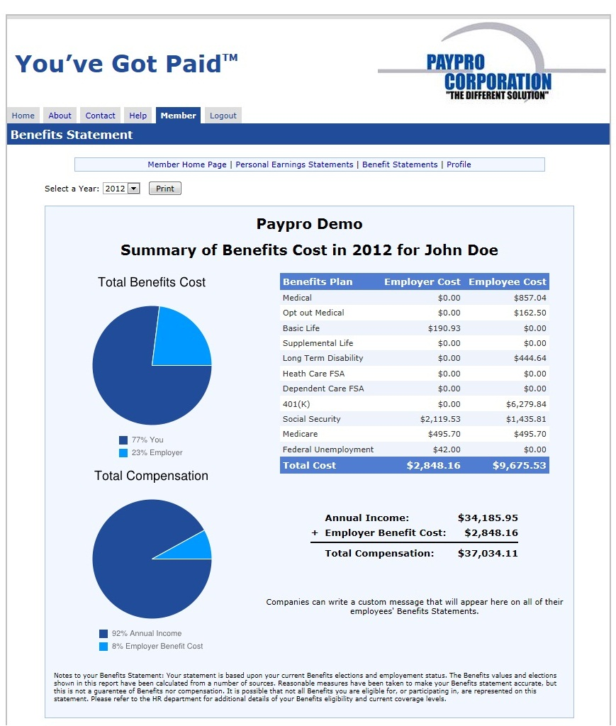 Compensation And Benefits: May 2015